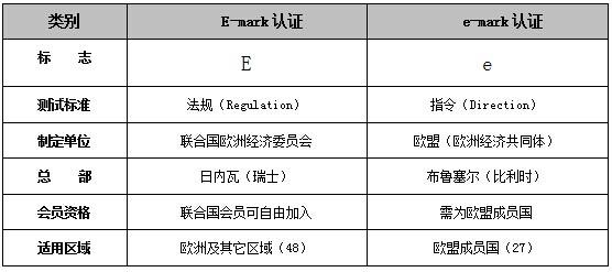 E-mark与e-mark的区别.jpg