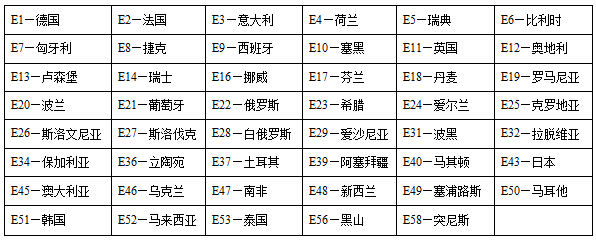 E-mark认证介绍