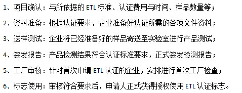 ETL认证流程